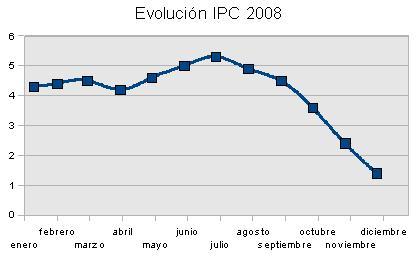 ipc2008